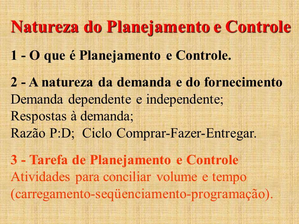 Natureza do Planejamento e Controle 1 - O que é Planejamento e Controle.