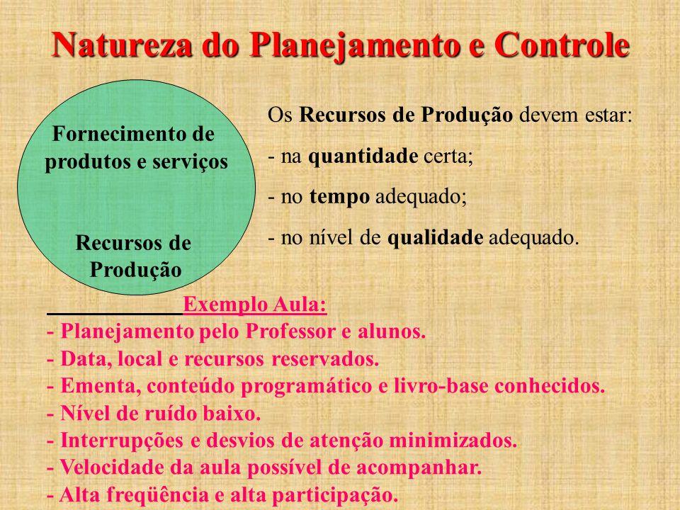 Natureza do Planejamento e Controle