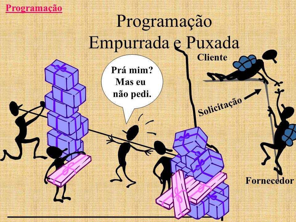 Programação Empurrada e Puxada
