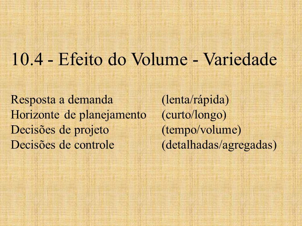 10. 4 - Efeito do Volume - Variedade Resposta a demanda