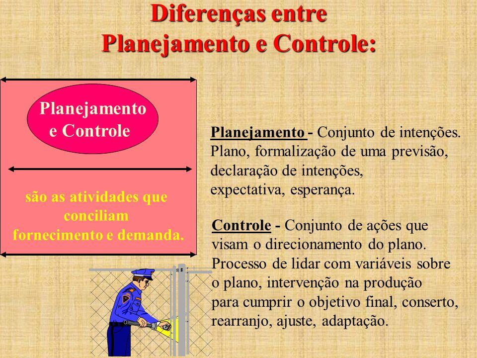 Diferenças entre Planejamento e Controle: