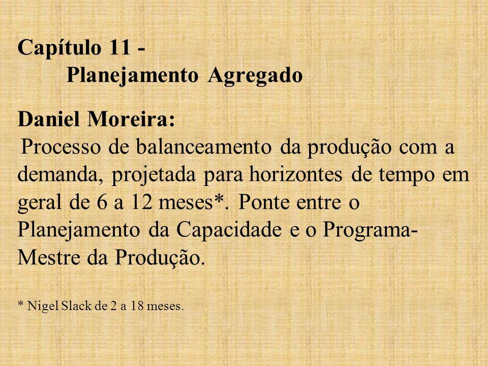Capítulo 11 - Planejamento Agregado Daniel Moreira: Processo de balanceamento da produção com a demanda, projetada para horizontes de tempo em geral de 6 a 12 meses*.