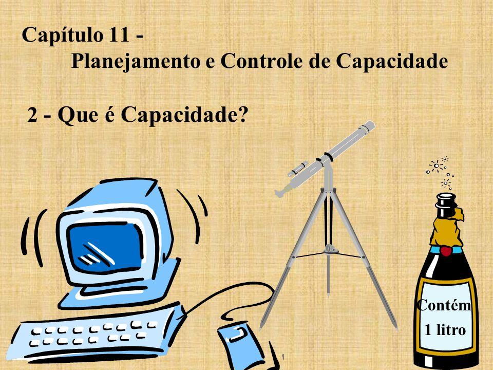 Capítulo 11 - Planejamento e Controle de Capacidade 2 - Que é Capacidade
