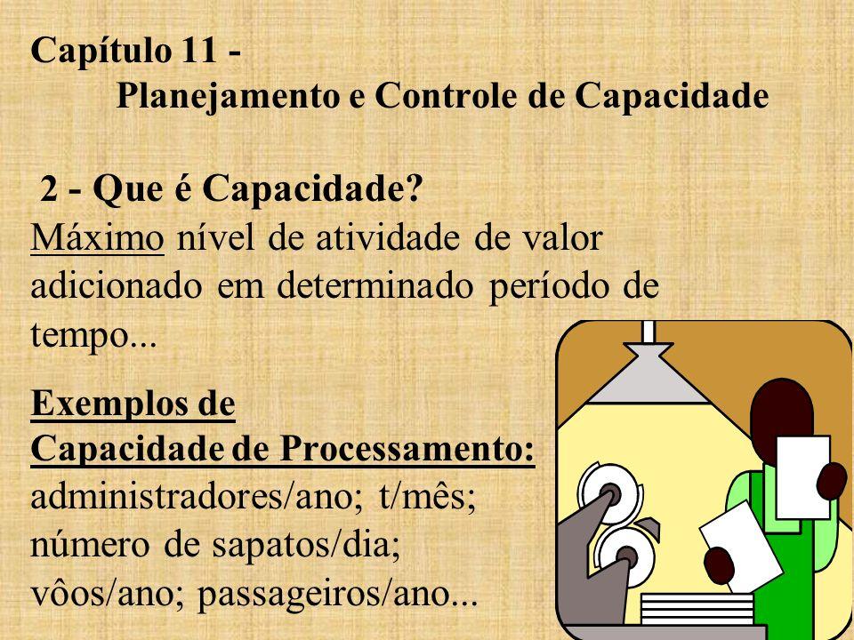Capítulo 11 - Planejamento e Controle de Capacidade 2 - Que é Capacidade.