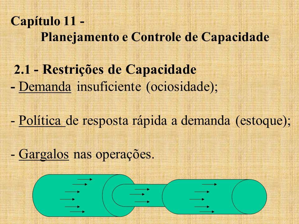 Capítulo 11 -. Planejamento e Controle de Capacidade 2