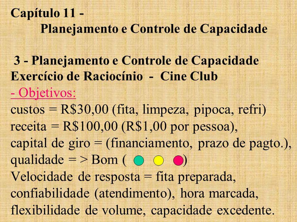 Capítulo 11 - Planejamento e Controle de Capacidade 3 - Planejamento e Controle de Capacidade Exercício de Raciocínio - Cine Club - Objetivos: custos = R$30,00 (fita, limpeza, pipoca, refri) receita = R$100,00 (R$1,00 por pessoa), capital de giro = (financiamento, prazo de pagto.), qualidade = > Bom ( ) Velocidade de resposta = fita preparada, confiabilidade (atendimento), hora marcada, flexibilidade de volume, capacidade excedente.