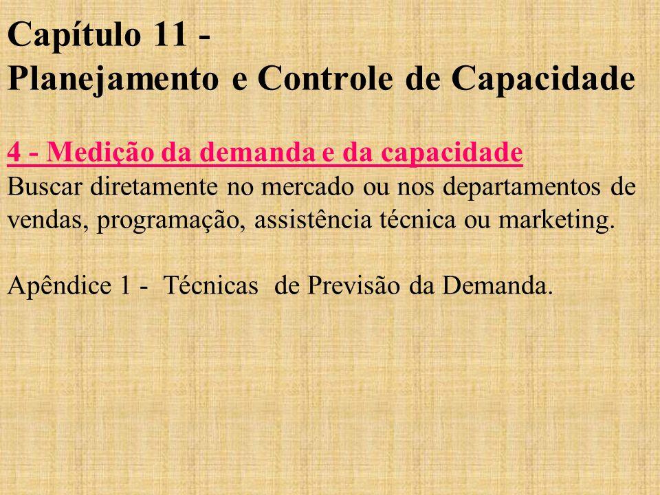 Capítulo 11 - Planejamento e Controle de Capacidade 4 - Medição da demanda e da capacidade Buscar diretamente no mercado ou nos departamentos de vendas, programação, assistência técnica ou marketing.