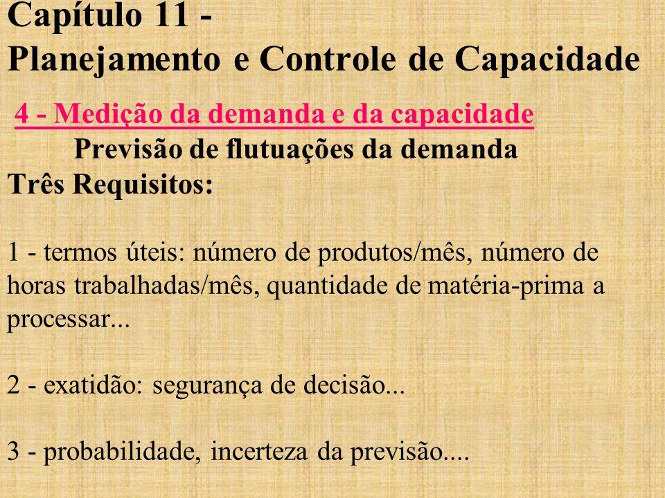 Capítulo 11 - Planejamento e Controle de Capacidade 4 - Medição da demanda e da capacidade Previsão de flutuações da demanda Três Requisitos: 1 - termos úteis: número de produtos/mês, número de horas trabalhadas/mês, quantidade de matéria-prima a processar...