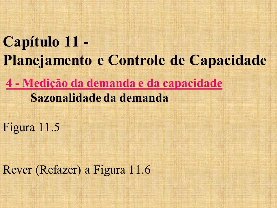 Capítulo 11 - Planejamento e Controle de Capacidade 4 - Medição da demanda e da capacidade Sazonalidade da demanda Figura 11.5 Rever (Refazer) a Figura 11.6