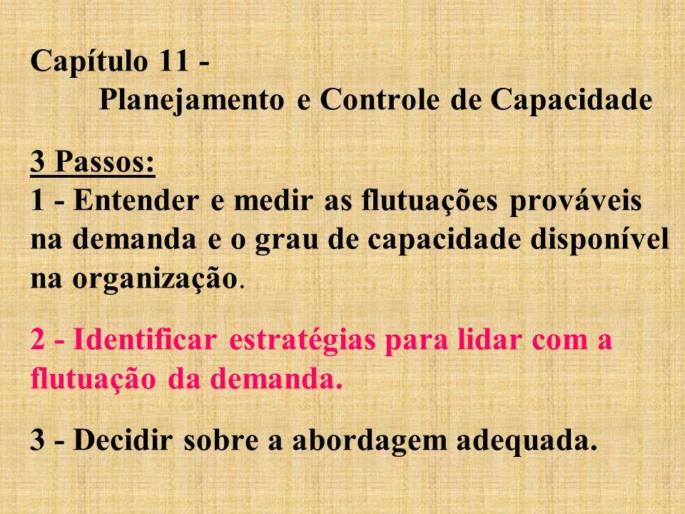 Capítulo 11 - Planejamento e Controle de Capacidade 3 Passos: 1 - Entender e medir as flutuações prováveis na demanda e o grau de capacidade disponível na organização.
