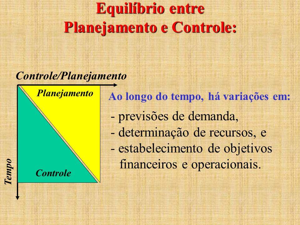Equilíbrio entre Planejamento e Controle:
