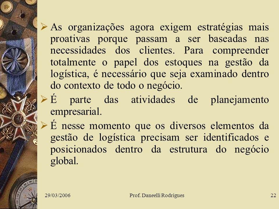 Prof. Daneelli Rodrigues