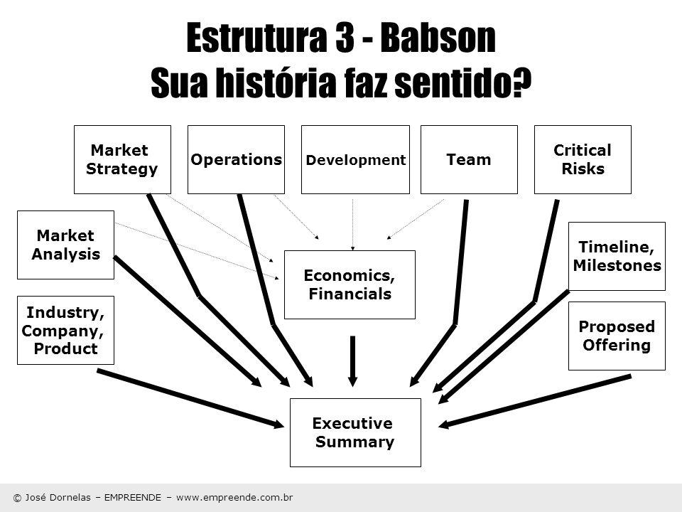 Estrutura 3 - Babson Sua história faz sentido
