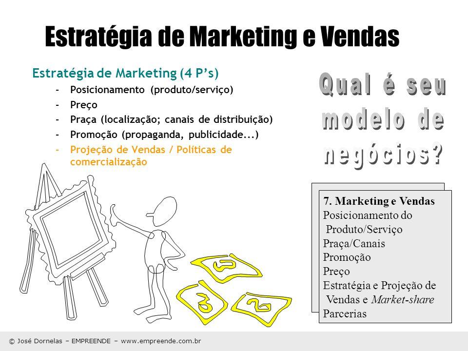 Estratégia de Marketing e Vendas