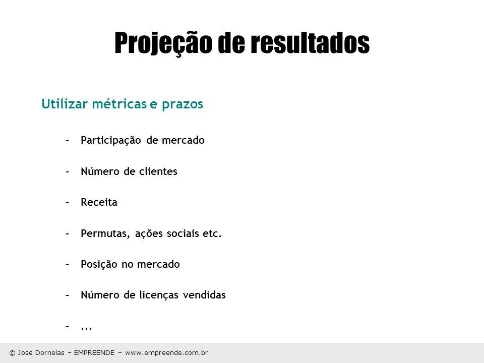 Projeção de resultados