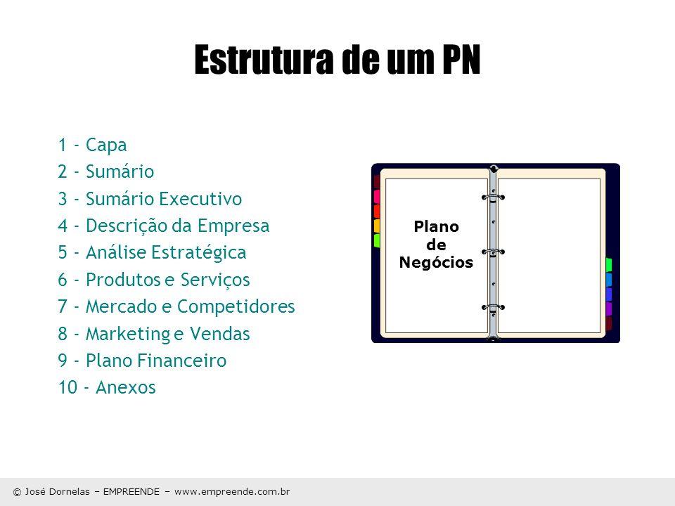 Estrutura de um PN 1 - Capa 2 - Sumário 3 - Sumário Executivo