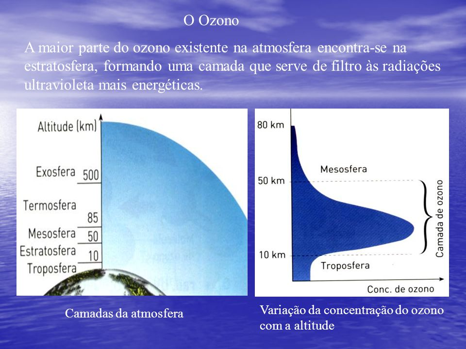 O Ozono