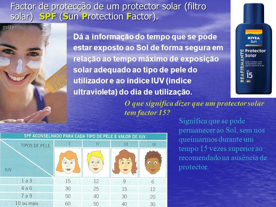 Factor de protecção de um protector solar (filtro solar) SPF (Sun Protection Factor).