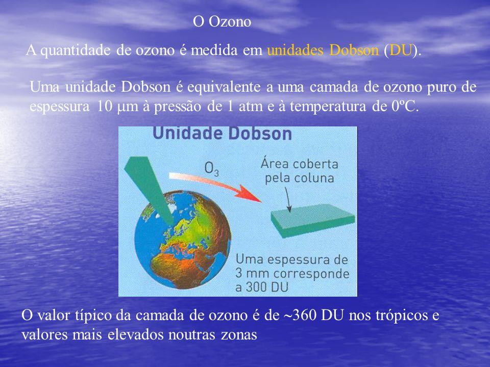 O Ozono A quantidade de ozono é medida em unidades Dobson (DU).