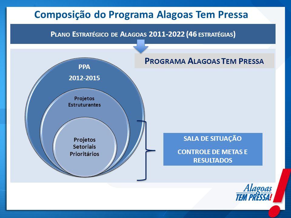 Composição do Programa Alagoas Tem Pressa