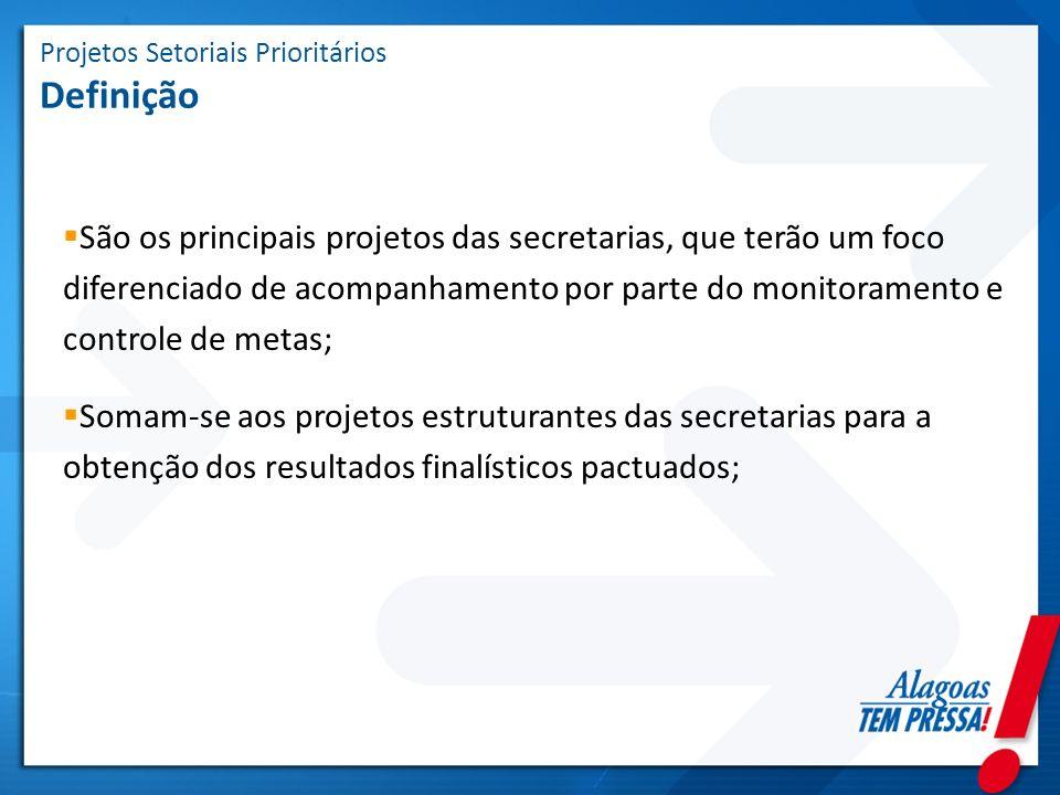 Projetos Setoriais Prioritários Definição