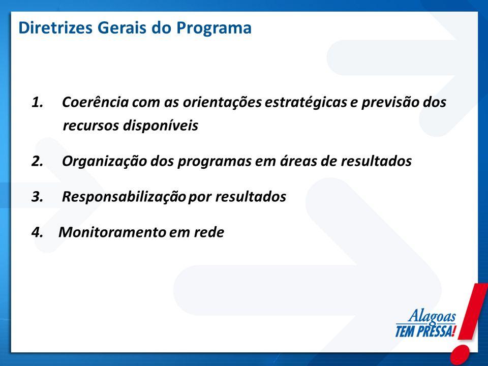 Diretrizes Gerais do Programa