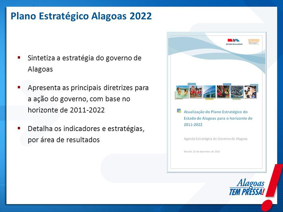 Plano Estratégico Alagoas 2022