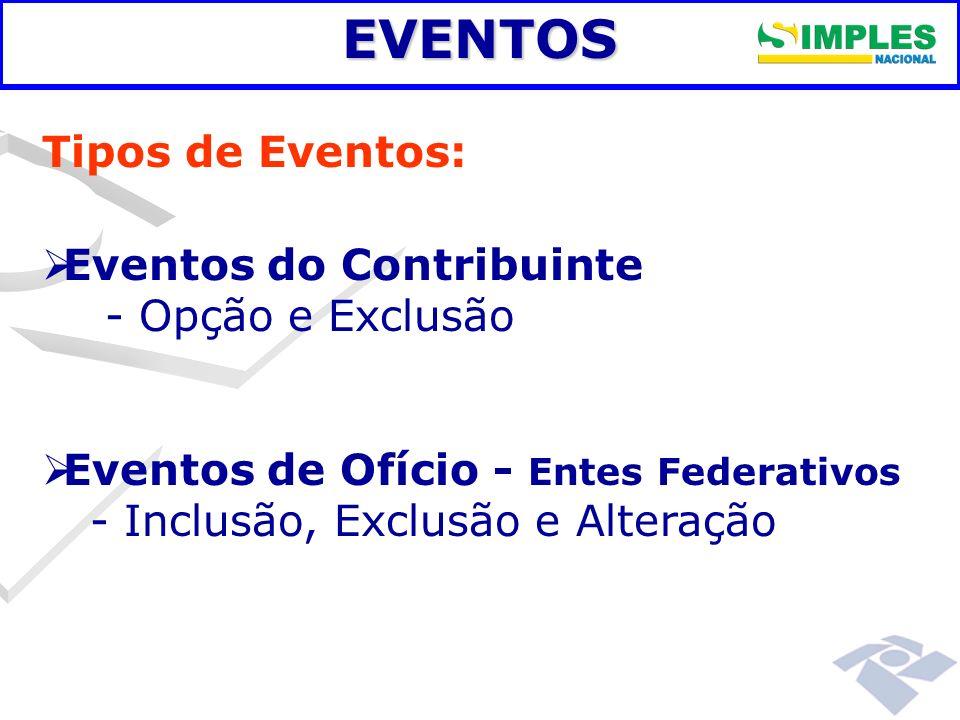 EVENTOS Tipos de Eventos: Eventos do Contribuinte - Opção e Exclusão
