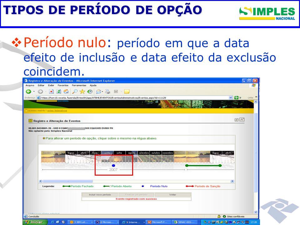 TIPOS DE PERÍODO DE OPÇÃO
