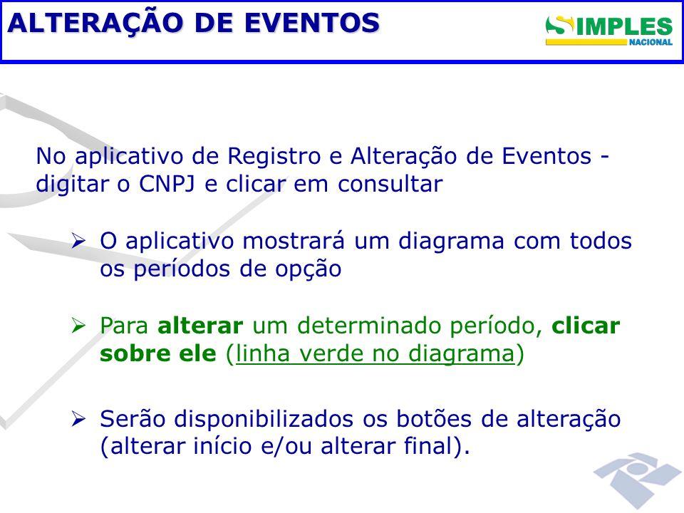 ALTERAÇÃO DE EVENTOS No aplicativo de Registro e Alteração de Eventos - digitar o CNPJ e clicar em consultar.