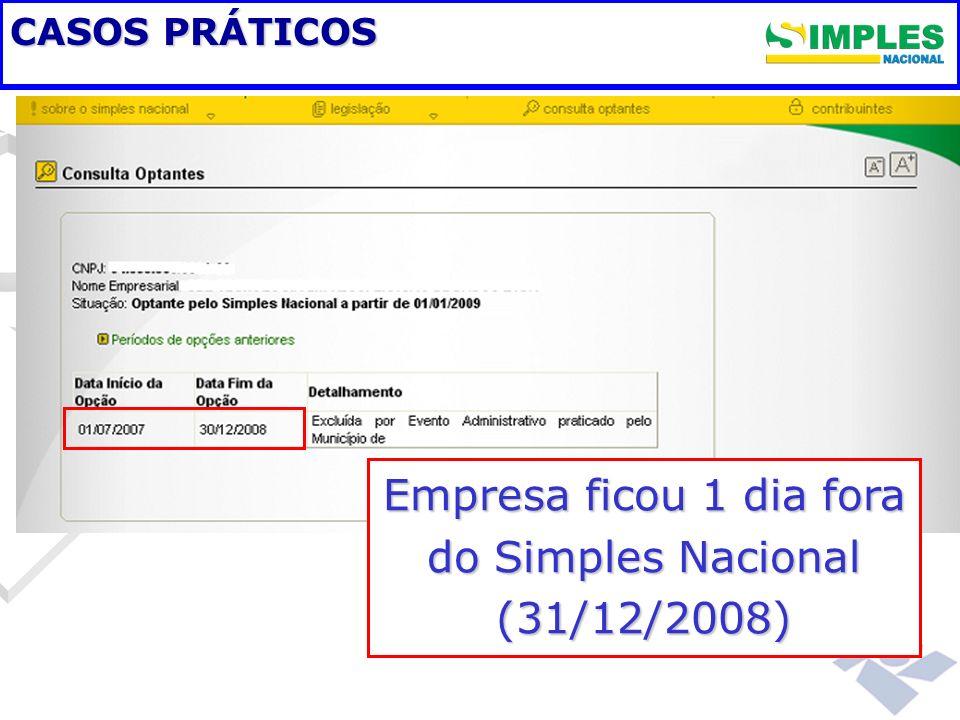 Empresa ficou 1 dia fora do Simples Nacional (31/12/2008)