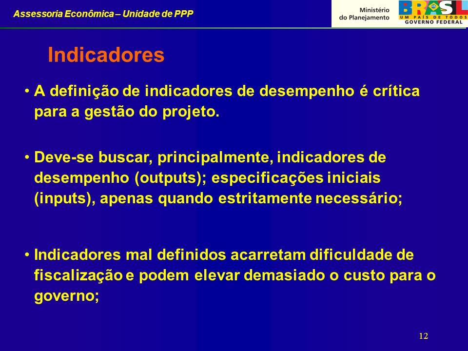 Indicadores A definição de indicadores de desempenho é crítica para a gestão do projeto.