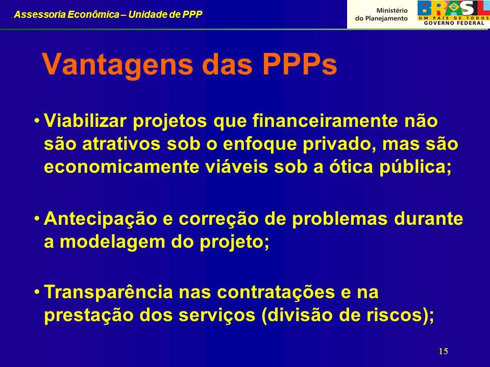 Vantagens das PPPs