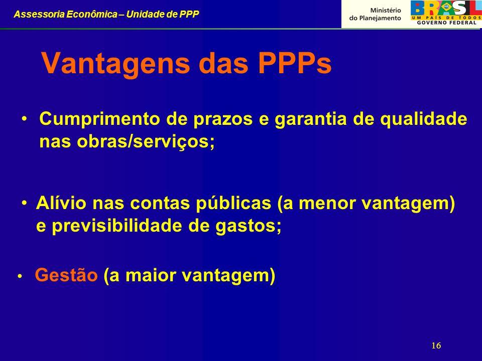 Vantagens das PPPs Cumprimento de prazos e garantia de qualidade nas obras/serviços;