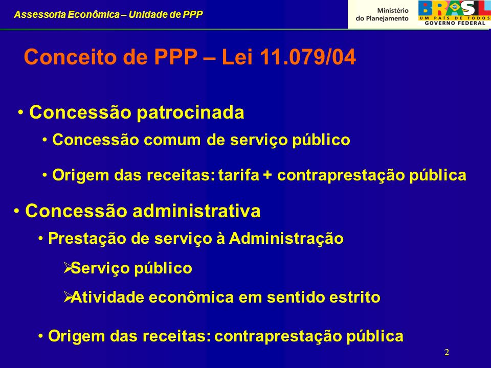 Conceito de PPP – Lei 11.079/04 Concessão patrocinada