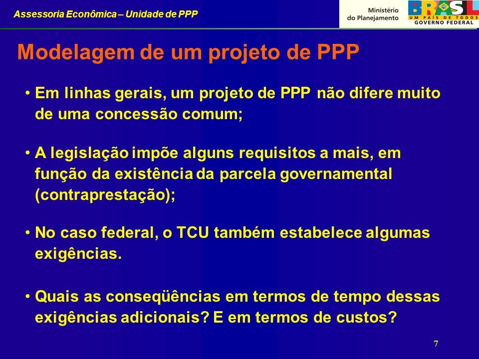 Modelagem de um projeto de PPP