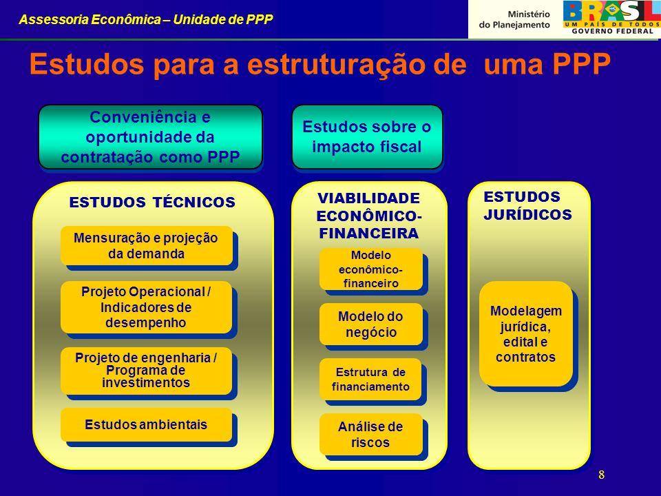 Estudos para a estruturação de uma PPP