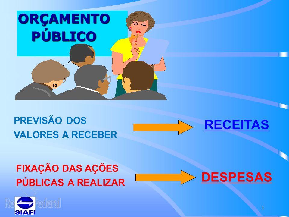 ORÇAMENTO PÚBLICO RECEITAS DESPESAS PREVISÃO DOS VALORES A RECEBER