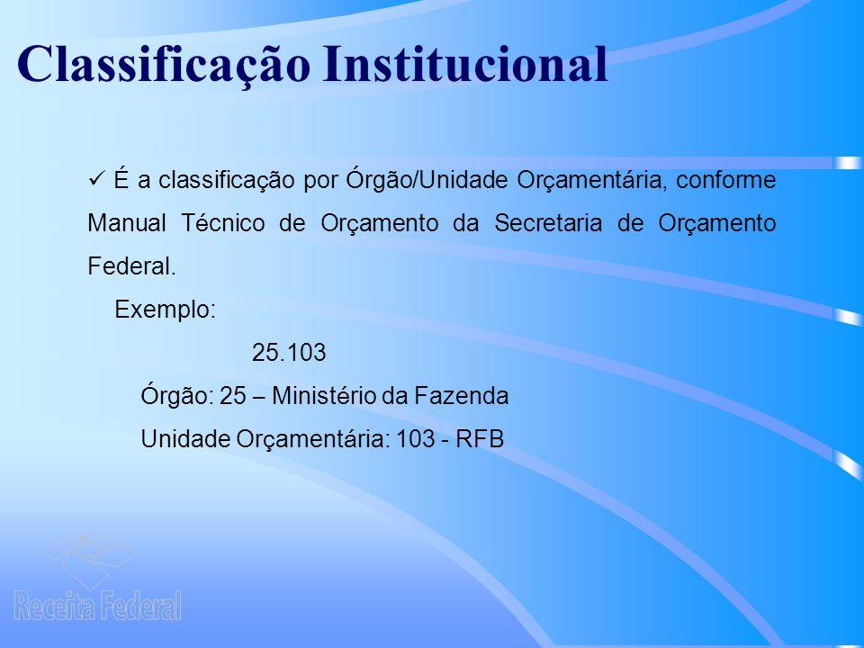 Classificação Institucional
