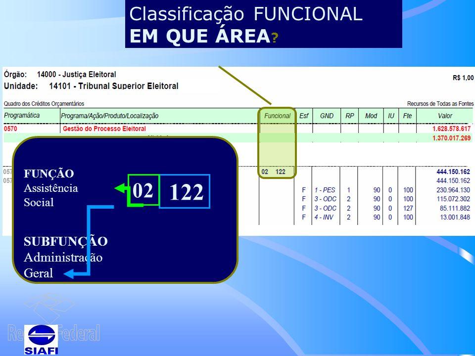 122 02 Classificação FUNCIONAL EM QUE ÁREA SUBFUNÇÃO
