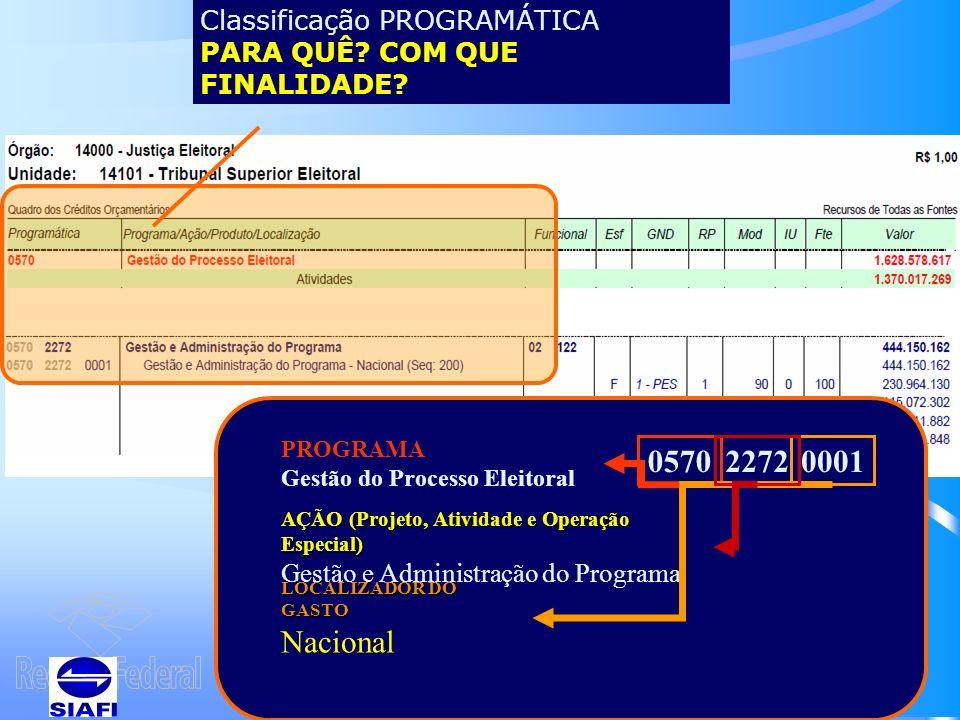 0570 Nacional 0001 2272 Classificação PROGRAMÁTICA