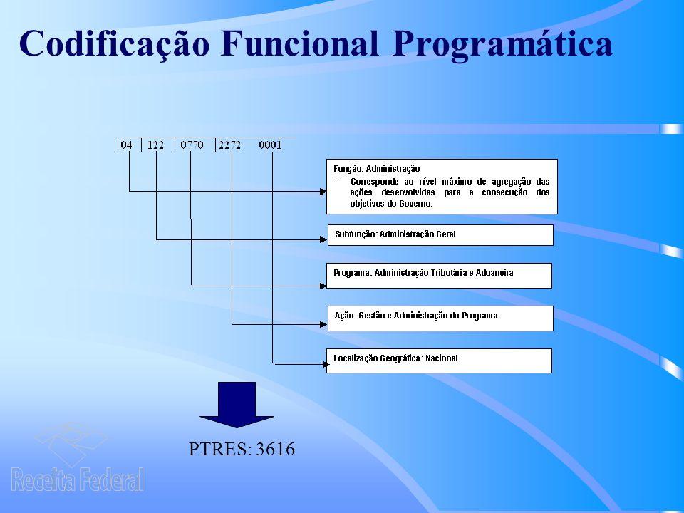 Codificação Funcional Programática