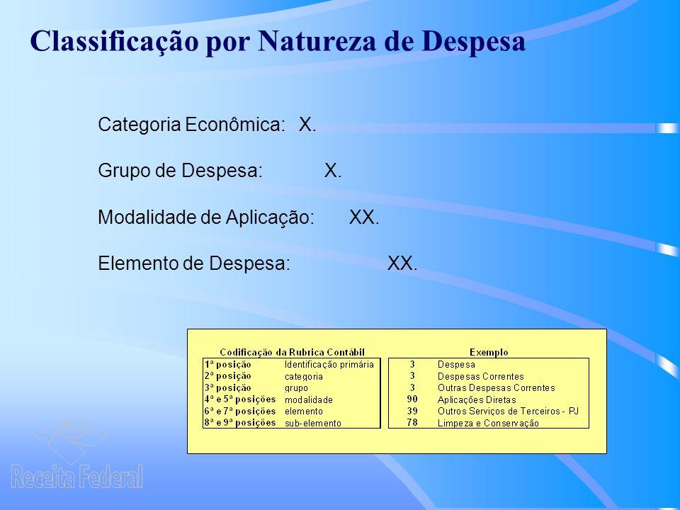 Classificação por Natureza de Despesa