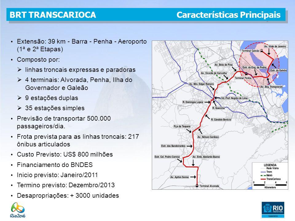 BRT TRANSCARIOCA Características Principais