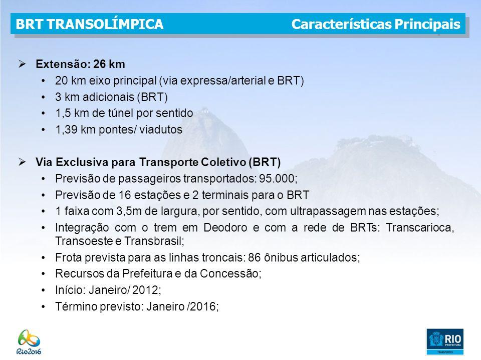 BRT TRANSOLÍMPICA Características Principais