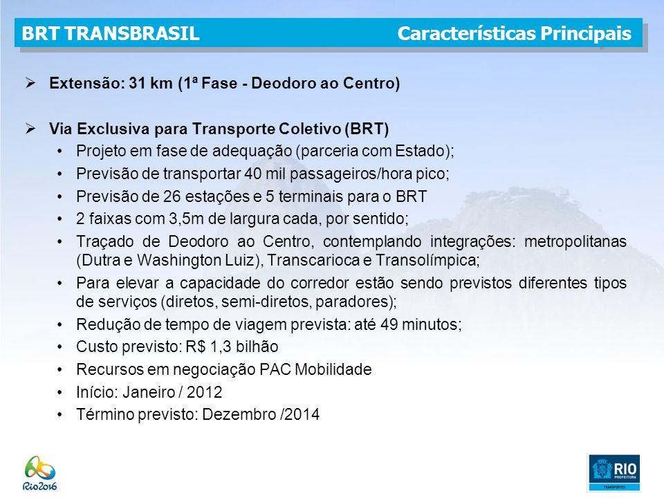 BRT TRANSBRASIL Características Principais