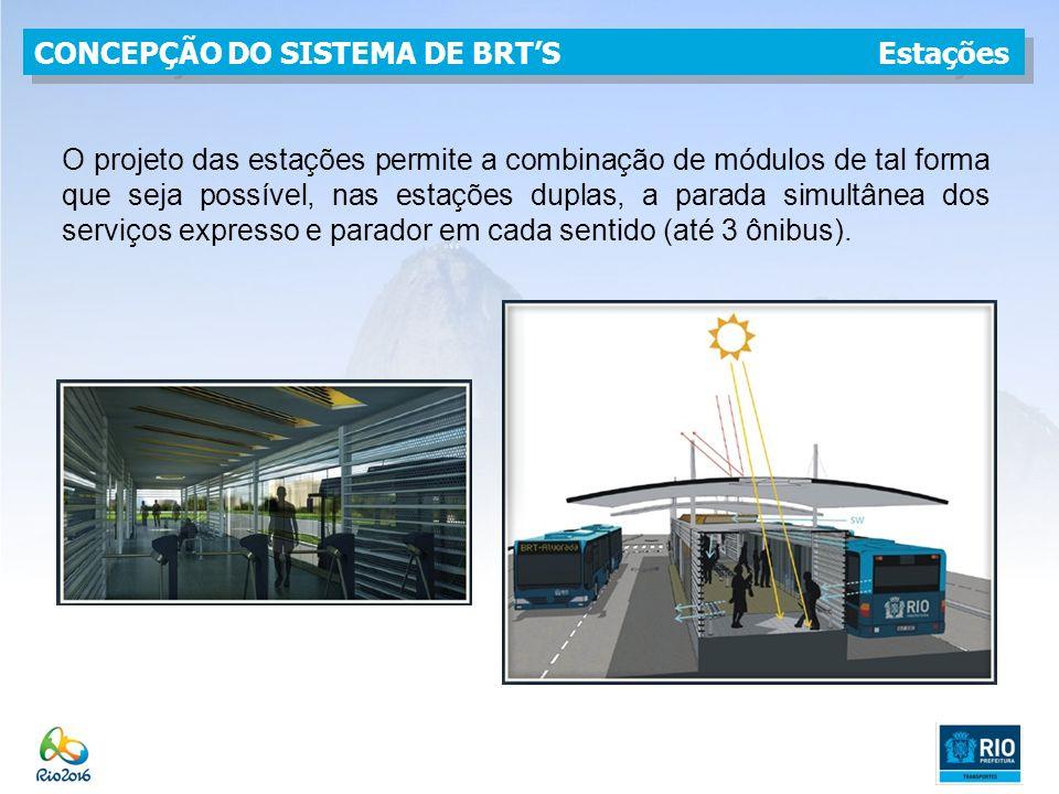 CONCEPÇÃO DO SISTEMA DE BRT'S Estações