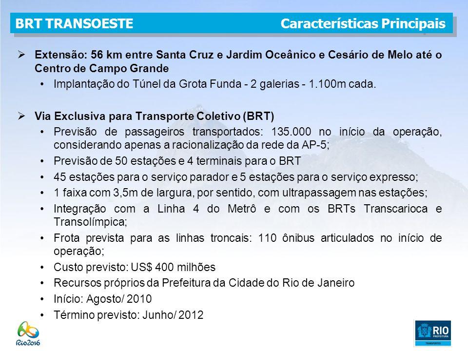 BRT TRANSOESTE Características Principais
