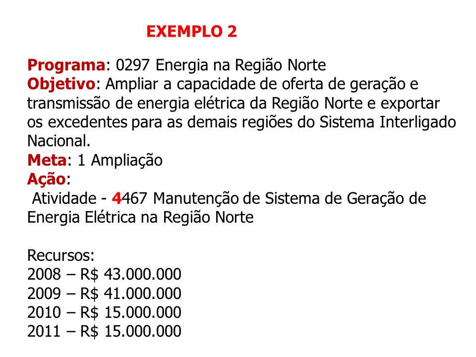 EXEMPLO 2 Programa: 0297 Energia na Região Norte.