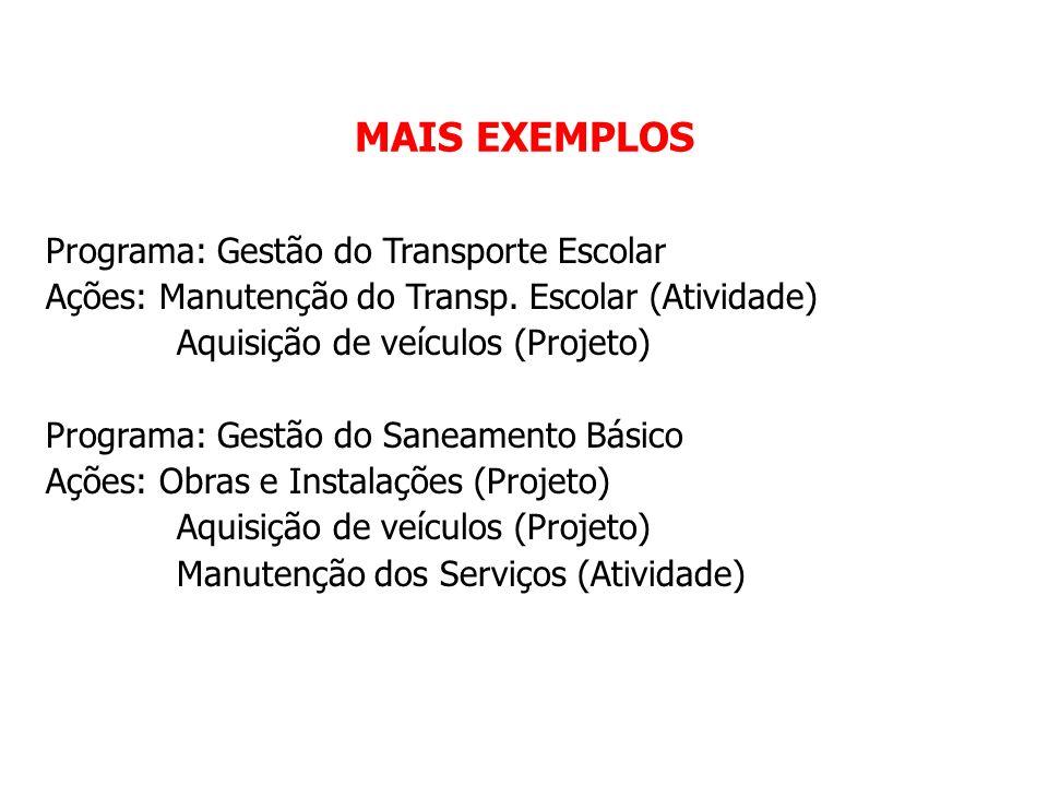MAIS EXEMPLOS Programa: Gestão do Transporte Escolar